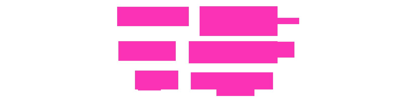 proteine del grano burro di karitè olio di jojoba - logo 02